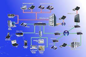 centrali telefoniche panasonic